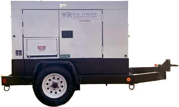 Power Generator for Restroom Trailer